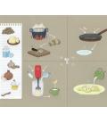 Cosimo, Cosima and 3 Magical Recipes